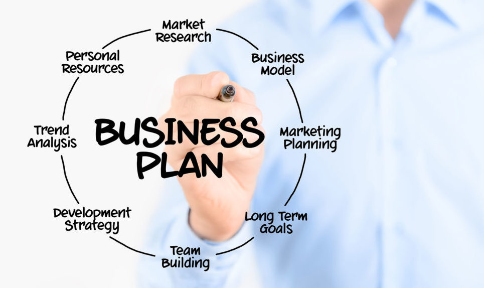 Business Innovation Team, Services, Business Planning